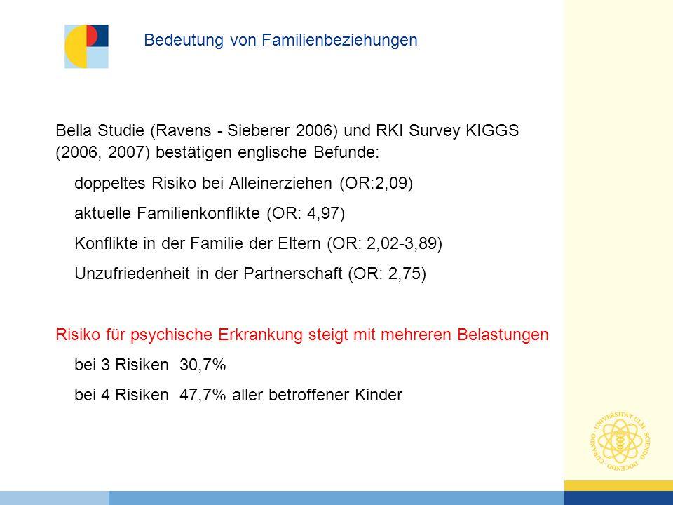 Bella Studie (Ravens - Sieberer 2006) und RKI Survey KIGGS (2006, 2007) bestätigen englische Befunde: doppeltes Risiko bei Alleinerziehen (OR:2,09) ak