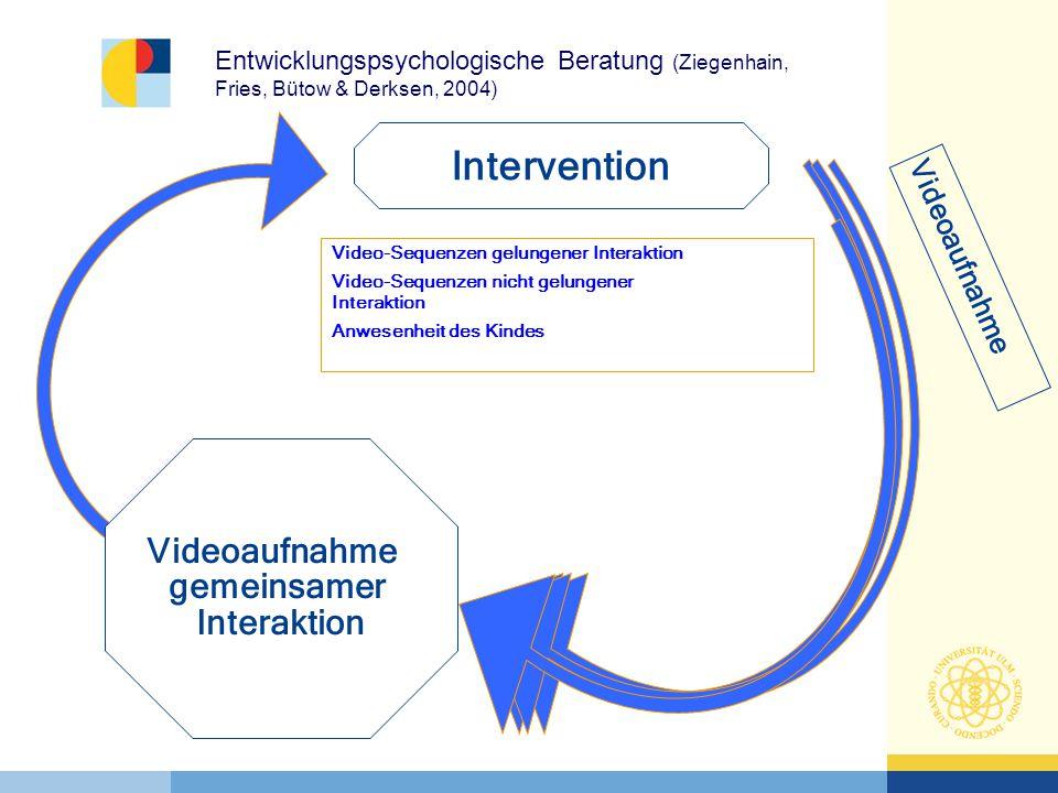 Intervention Video-Sequenzen gelungener Interaktion Video-Sequenzen nicht gelungener Interaktion Anwesenheit des Kindes Videoaufnahme gemeinsamer Inte