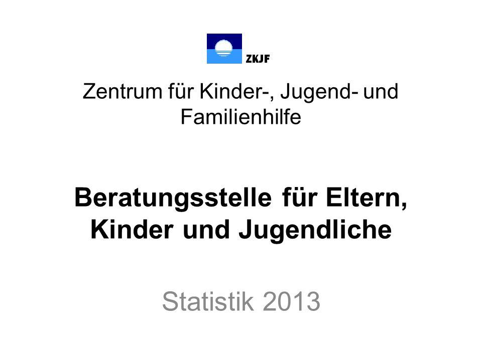Zentrum für Kinder-, Jugend- und Familienhilfe Beratungsstelle für Eltern, Kinder und Jugendliche Statistik 2013