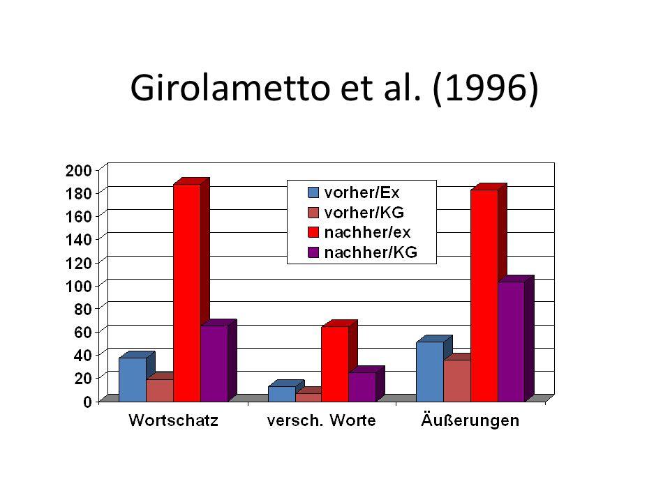 Girolametto et al. (1996)