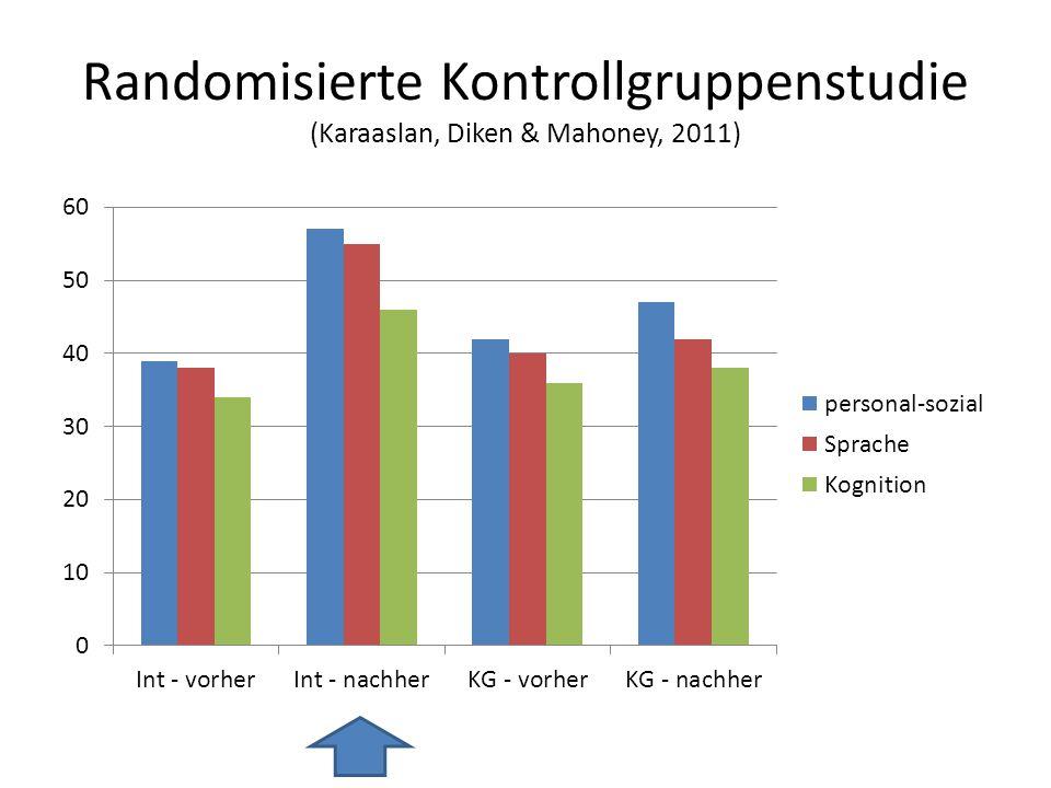 Randomisierte Kontrollgruppenstudie (Karaaslan, Diken & Mahoney, 2011)