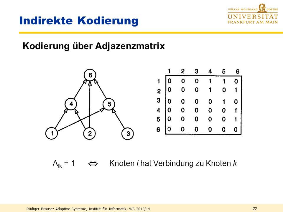 Rüdiger Brause: Adaptive Systeme, Institut für Informatik, WS 2013/14 - 21 - Das Permutations-Problem Problem unterschiedlicher Genotyp, gleicher Phänotyp =