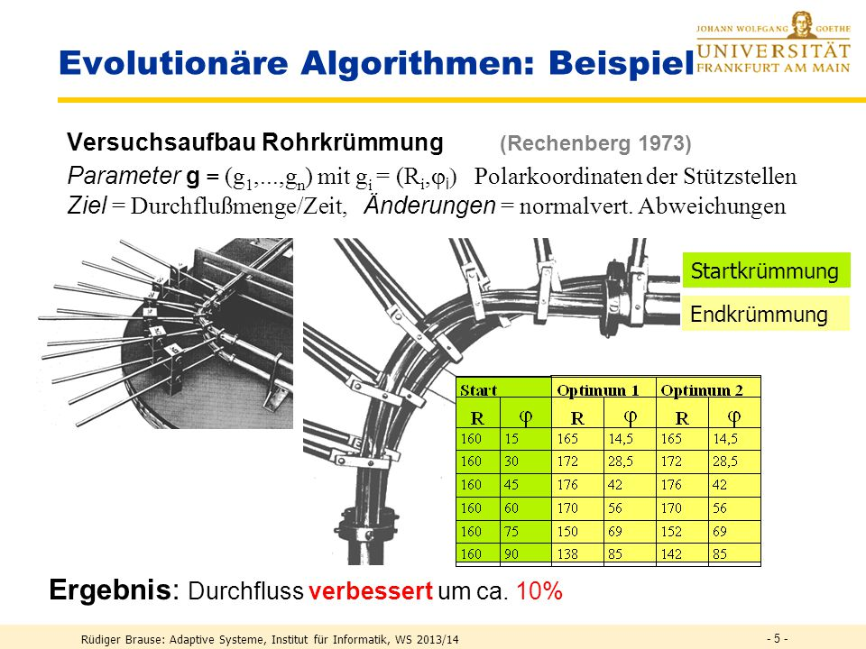 Rüdiger Brause: Adaptive Systeme, Institut für Informatik, WS 2013/14 - 4 - Evolutionäre Algorithmen: Beispiel Entwicklung einer Düsenform (Rechenberg 1973) Parameter g = (g 1,...,g n ) mit g i = Lochdurchmesser, n = 9 Ziel = Effizienz Zweiphasengemisch für chem.Reaktion maximieren Ergebnis : optimaler Durchfluss, unabh.