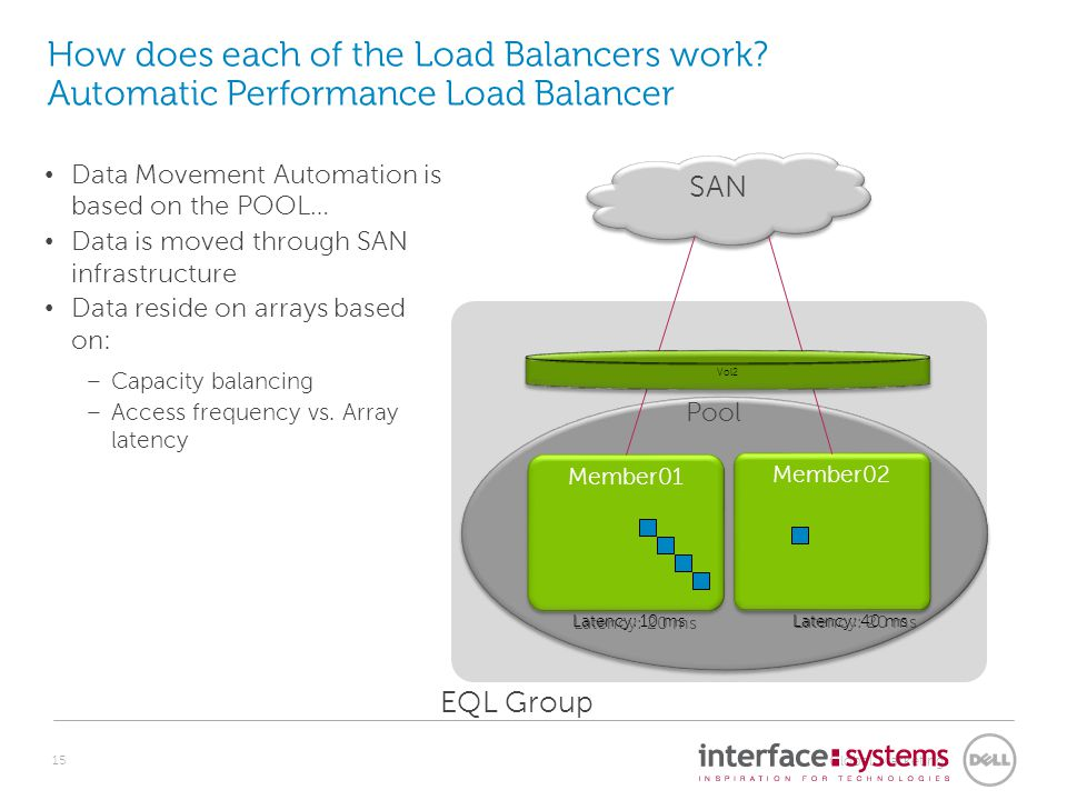 Global Marketing 15 How does each of the Load Balancers work.