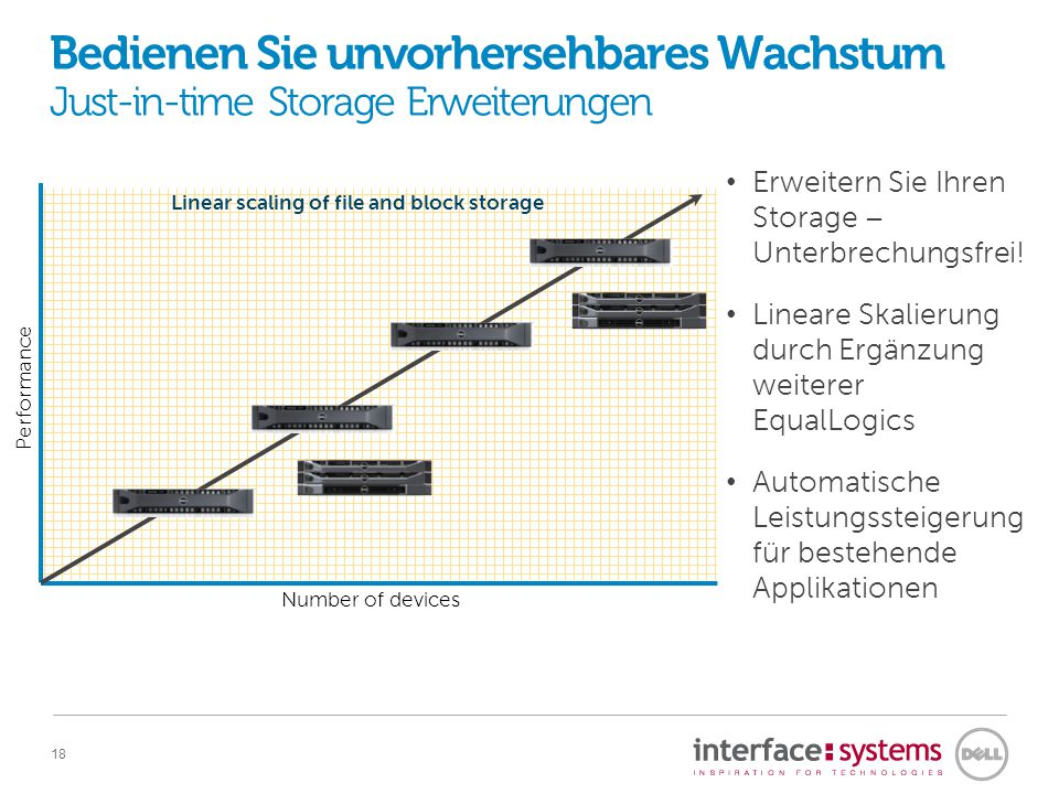 Bedienen Sie unvorhersehbares Wachstum Just-in-time Storage Erweiterungen 18 Linear scaling of file and block storage Performance Number of devices Er