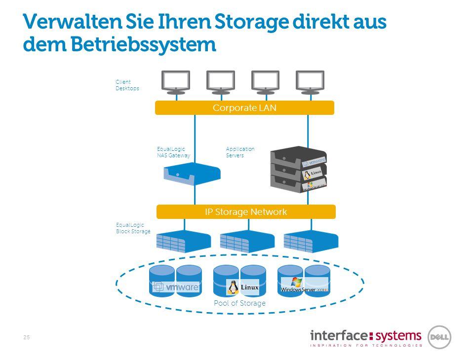 25 Verwalten Sie Ihren Storage direkt aus dem Betriebssystem EqualLogic NAS Gateway Application Servers Client Desktops Corporate LAN Pool of Storage IP Storage Network EqualLogic Block Storage