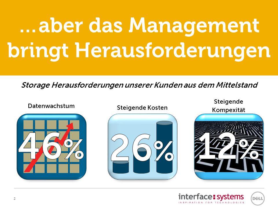 2 …aber das Management bringt Herausforderungen Storage Herausforderungen unserer Kunden aus dem Mittelstand Datenwachstum Steigende Kosten Steigende