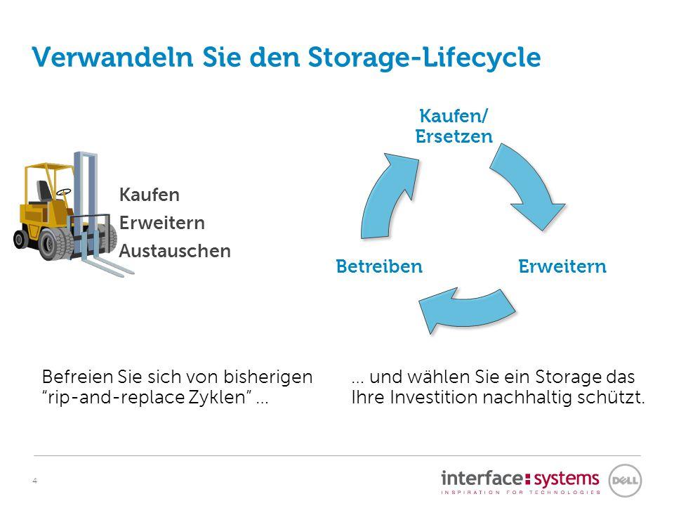"""Verwandeln Sie den Storage-Lifecycle Befreien Sie sich von bisherigen """"rip-and-replace Zyklen"""" … 4 … und wählen Sie ein Storage das Ihre Investition n"""