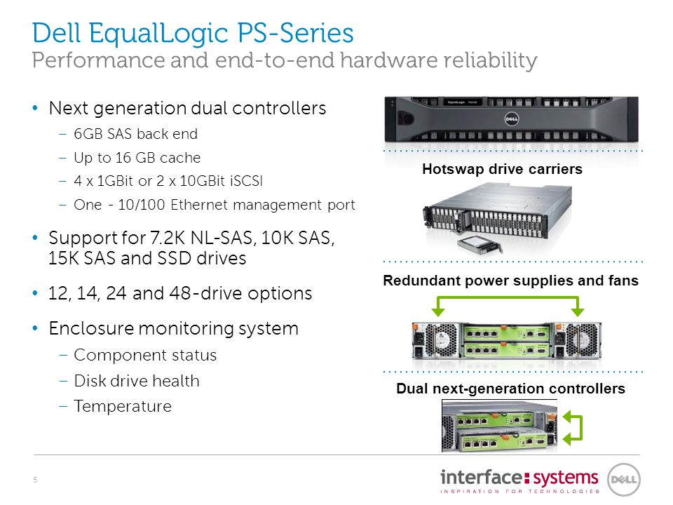 5 Dell EqualLogic PS-Series Performance and end-to-end hardware reliability Next generation dual controllers –6GB SAS back end –Up to 16 GB cache –4 x