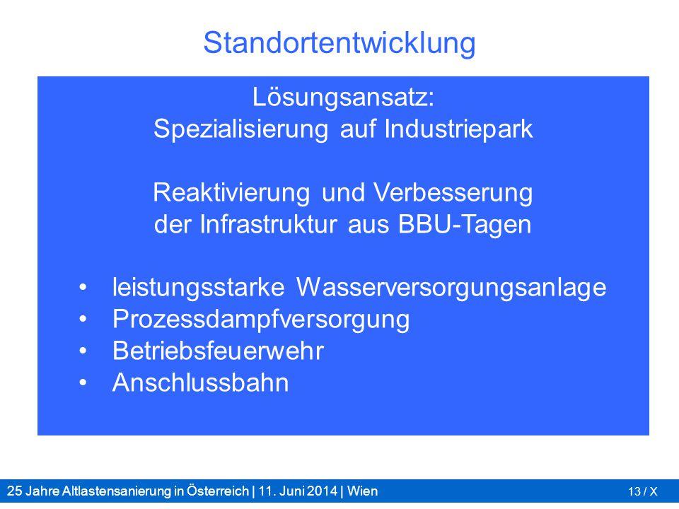 25 Jahre Altlastensanierung in Österreich | 11. Juni 2014 | Wien 13 / X Blütezeit der BBU: 750 Beschäftigte am Standort Arnoldstein Ausgliederung/Verk