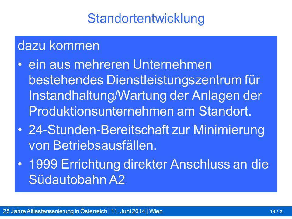 25 Jahre Altlastensanierung in Österreich | 11. Juni 2014 | Wien 14 / X Standortentwicklung dazu kommen ein aus mehreren Unternehmen bestehendes Diens
