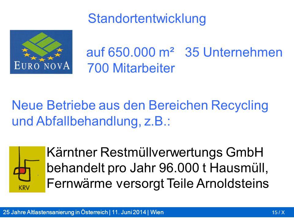 25 Jahre Altlastensanierung in Österreich | 11. Juni 2014 | Wien 15 / X Standortentwicklung auf 650.000 m² 35 Unternehmen 700 Mitarbeiter Neue Betrieb