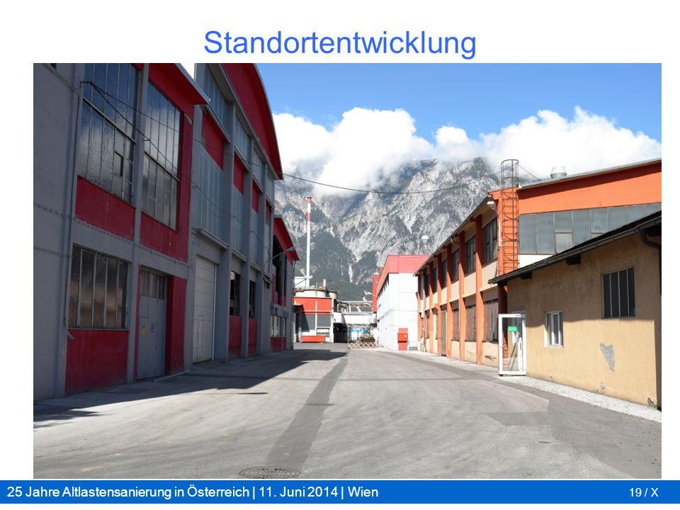 25 Jahre Altlastensanierung in Österreich | 11. Juni 2014 | Wien 19 / X Standortentwicklung