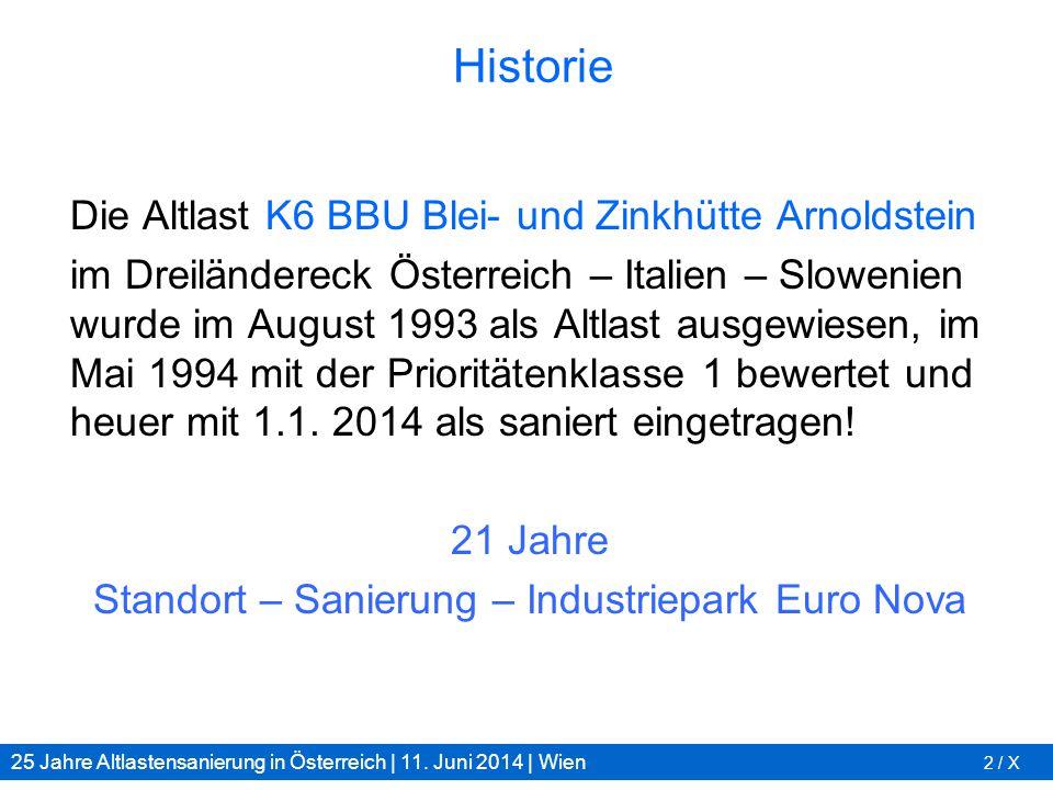 25 Jahre Altlastensanierung in Österreich | 11. Juni 2014 | Wien 2 / X Historie Die Altlast K6 BBU Blei- und Zinkhütte Arnoldstein im Dreiländereck Ös