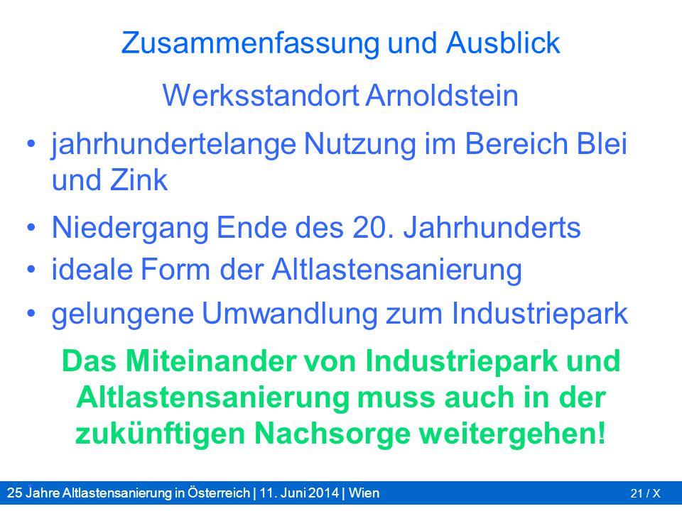 25 Jahre Altlastensanierung in Österreich | 11. Juni 2014 | Wien 21 / X Zusammenfassung und Ausblick Werksstandort Arnoldstein jahrhundertelange Nutzu