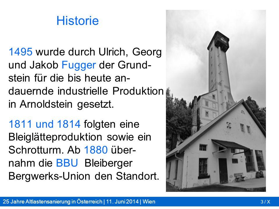 25 Jahre Altlastensanierung in Österreich | 11. Juni 2014 | Wien 3 / X Historie 1495 wurde durch Ulrich, Georg und Jakob Fugger der Grund- stein für d