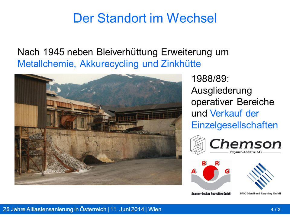 25 Jahre Altlastensanierung in Österreich | 11. Juni 2014 | Wien 4 / X Der Standort im Wechsel Nach 1945 neben Bleiverhüttung Erweiterung um Metallche