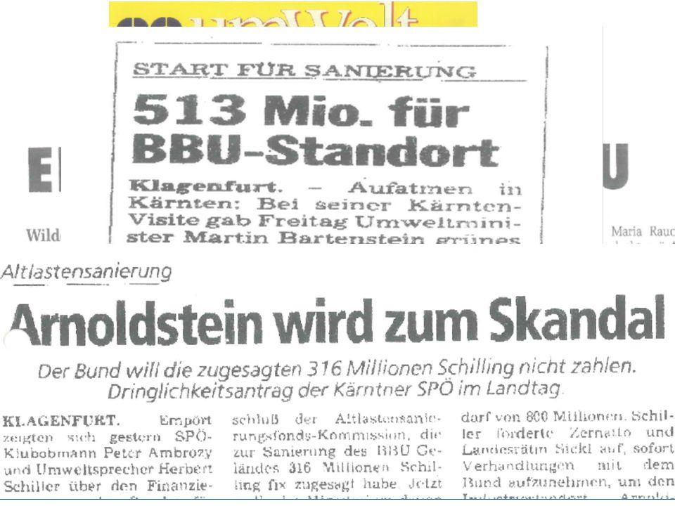 25 Jahre Altlastensanierung in Österreich | 11. Juni 2014 | Wien 5 / X EURO NOVA Industrie- und Gewerbepark Dreiländereck GmbH Ab 1991 Entwicklung und