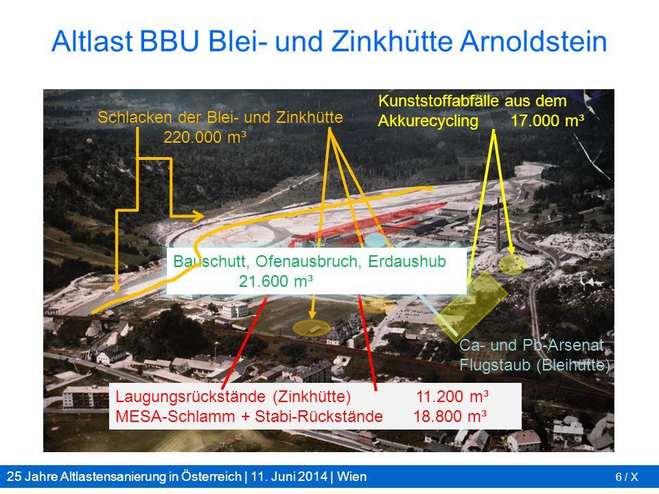 25 Jahre Altlastensanierung in Österreich | 11. Juni 2014 | Wien 6 / X Altlast BBU Blei- und Zinkhütte Arnoldstein Schlacken der Blei- und Zinkhütte 2