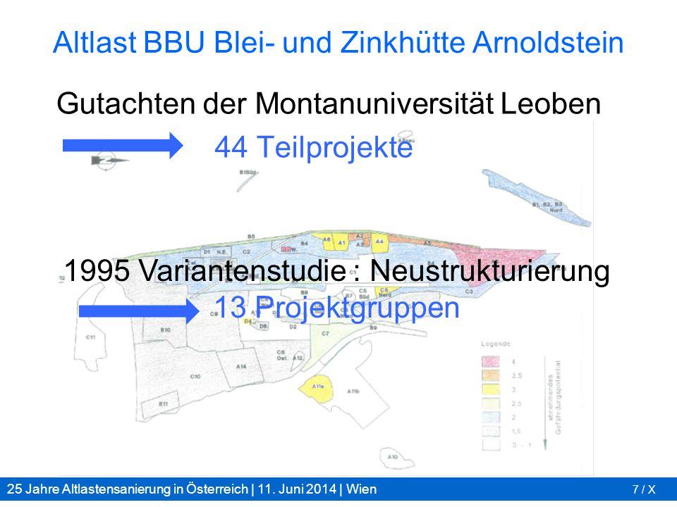 25 Jahre Altlastensanierung in Österreich | 11. Juni 2014 | Wien 7 / X Altlast BBU Blei- und Zinkhütte Arnoldstein Gutachten der Montanuniversität Leo