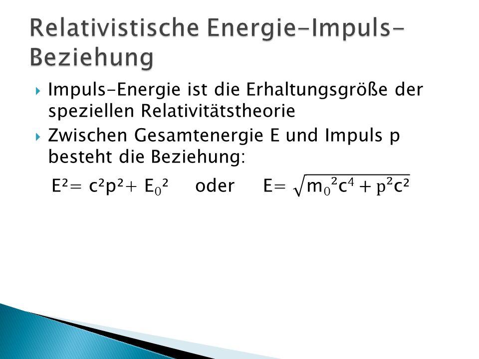  Stationen 5 und 8 vom Stationenlernen zur Speziellen Relativitätstheorie  Metzler Physik: S.366-370  http://www.leifiphysik.de/web_ph12/grundwi ssen/07reldyn/formeln.htm http://www.leifiphysik.de/web_ph12/grundwi ssen/07reldyn/formeln.htm