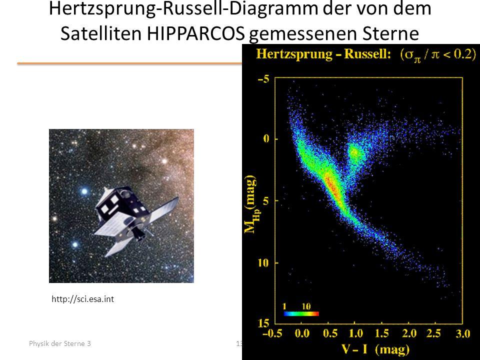 Physik der Sterne 313 Hertzsprung-Russell-Diagramm der von dem Satelliten HIPPARCOS gemessenen Sterne http://sci.esa.int