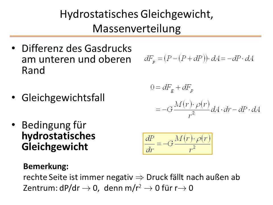 Hydrostatisches Gleichgewicht, Massenverteilung Differenz des Gasdrucks am unteren und oberen Rand Gleichgewichtsfall Bedingung für hydrostatisches Gl