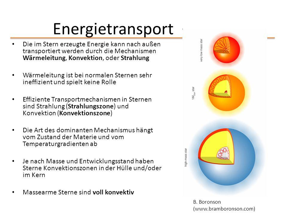 Energietransport Die im Stern erzeugte Energie kann nach außen transportiert werden durch die Mechanismen Wärmeleitung, Konvektion, oder Strahlung Wär