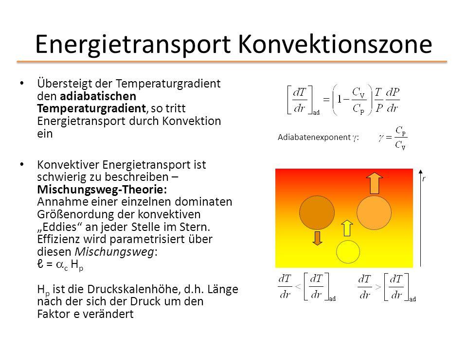 Energietransport Konvektionszone Übersteigt der Temperaturgradient den adiabatischen Temperaturgradient, so tritt Energietransport durch Konvektion ei