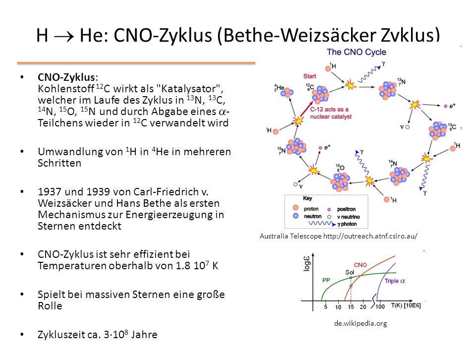 H  He: CNO-Zyklus (Bethe-Weizsäcker Zyklus) CNO-Zyklus: Kohlenstoff 12 C wirkt als