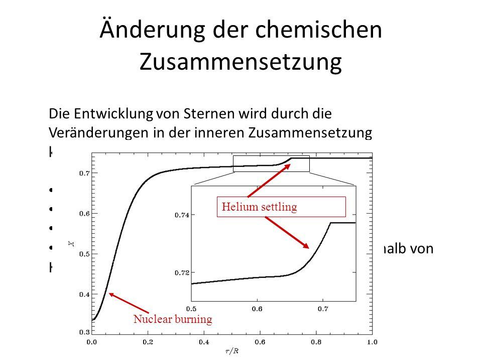 Die Entwicklung von Sternen wird durch die Veränderungen in der inneren Zusammensetzung kontrolliert: Nukleare Reaktionsraten Konvektive Mischung Mole