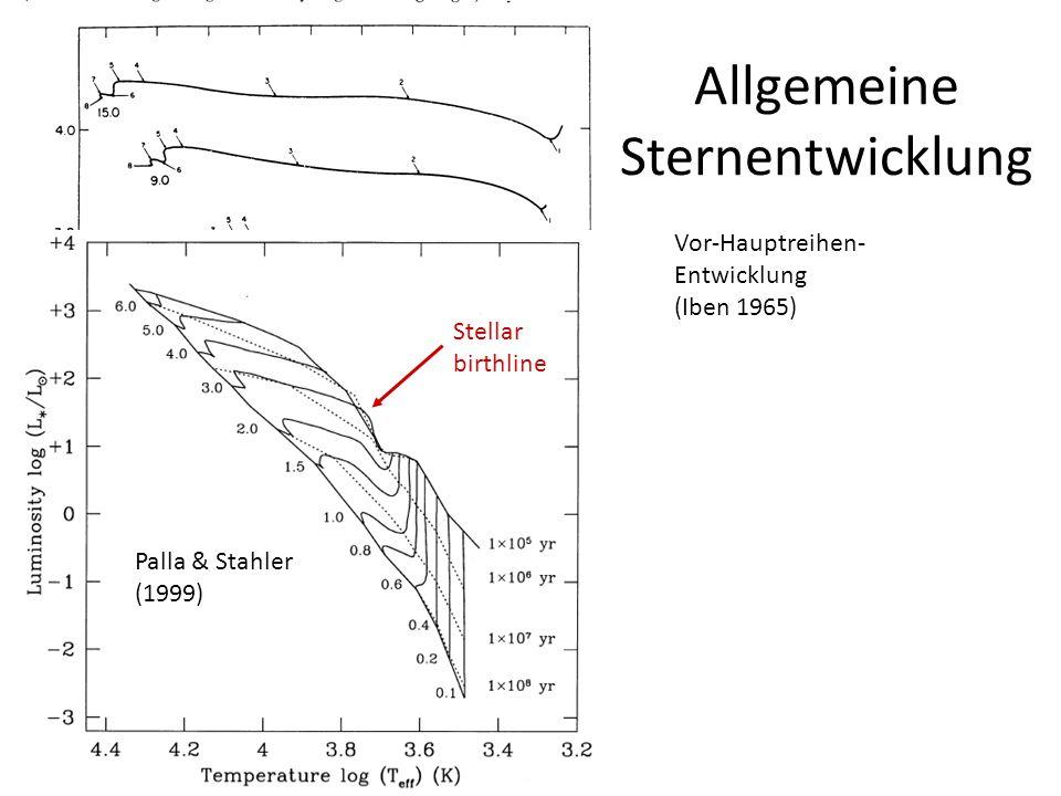 Allgemeine Sternentwicklung Vor-Hauptreihen- Entwicklung (Iben 1965) Palla & Stahler (1999) Stellar birthline