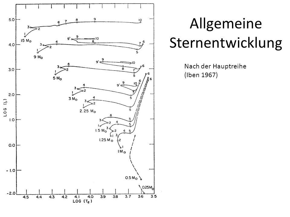 Allgemeine Sternentwicklung Nach der Hauptreihe (Iben 1967)