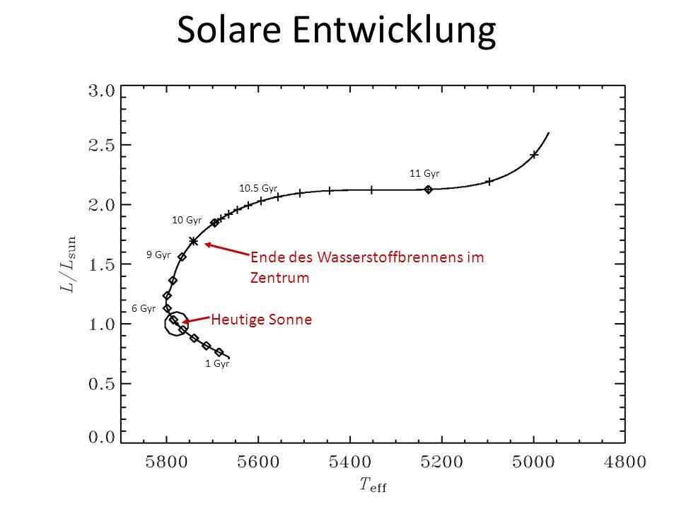 Solare Entwicklung Heutige Sonne Ende des Wasserstoffbrennens im Zentrum 1 Gyr 6 Gyr 9 Gyr 10 Gyr 11 Gyr 10.5 Gyr