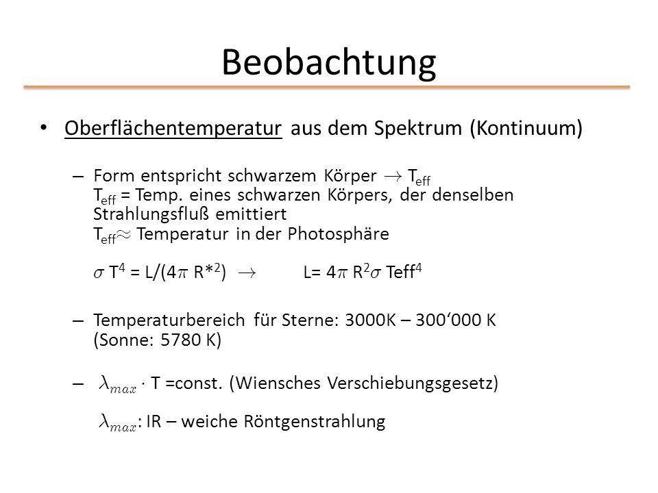 Beobachtung Oberflächentemperatur aus dem Spektrum (Kontinuum) – Form entspricht schwarzem Körper ! T eff T eff = Temp. eines schwarzen Körpers, der d