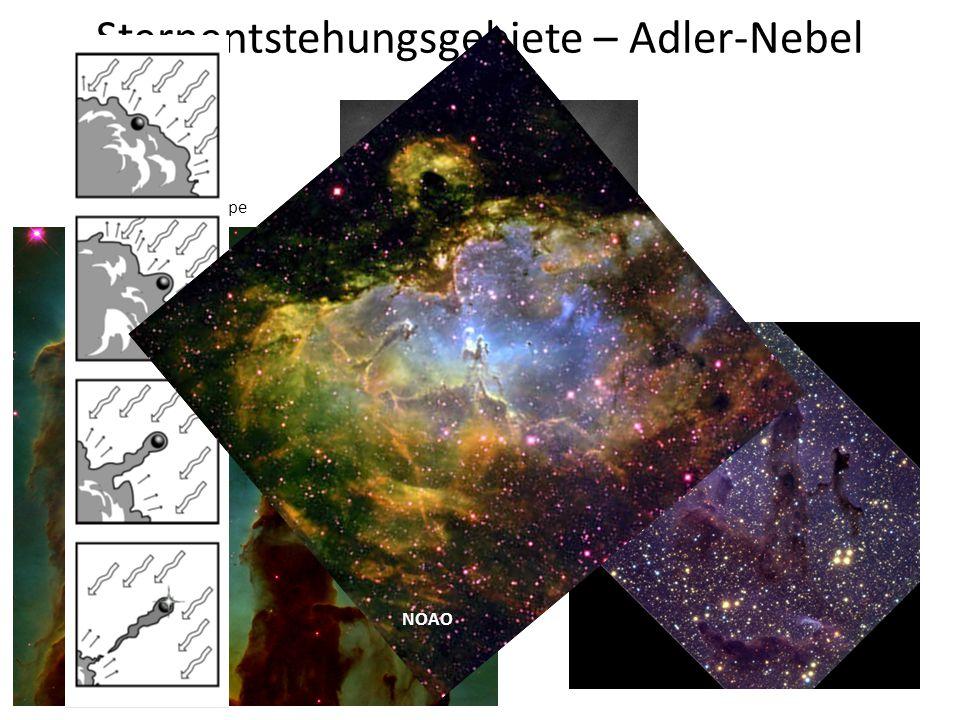 Physik der Sterne 662 Sternentstehungsgebiete – Adler-Nebel Hubble Space Telescope ESO NOAO