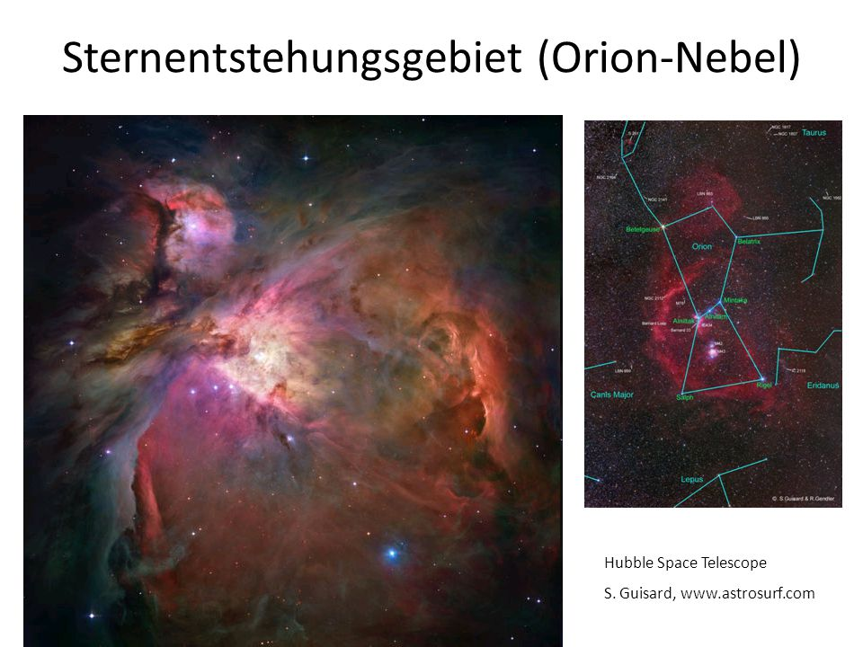 Physik der Sterne 663 Sternentstehungsgebiet (Orion-Nebel) Hubble Space Telescope S. Guisard, www.astrosurf.com
