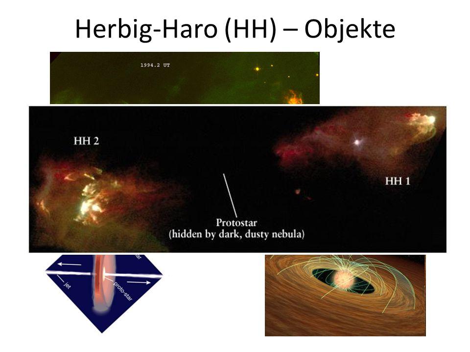 Herbig-Haro (HH) – Objekte S. Cranmer, CfA www.cfa.harvard.edu