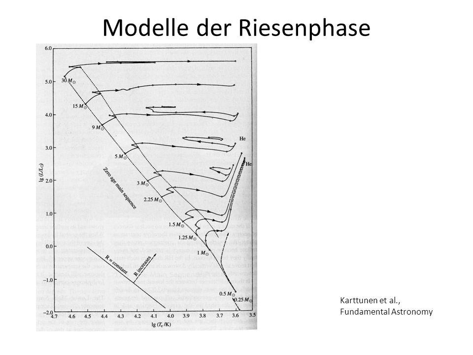 Modelle der Riesenphase Karttunen et al., Fundamental Astronomy