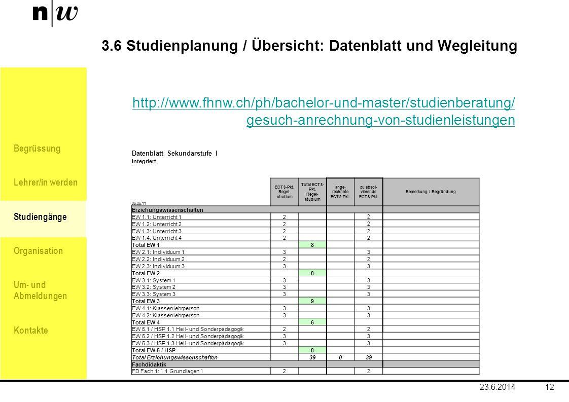 Begrüssung Lehrer/in werden Studiengänge Organisation Um- und Abmeldungen Kontakte 3.6 Studienplanung / Übersicht: Datenblatt und Wegleitung 12 http:/