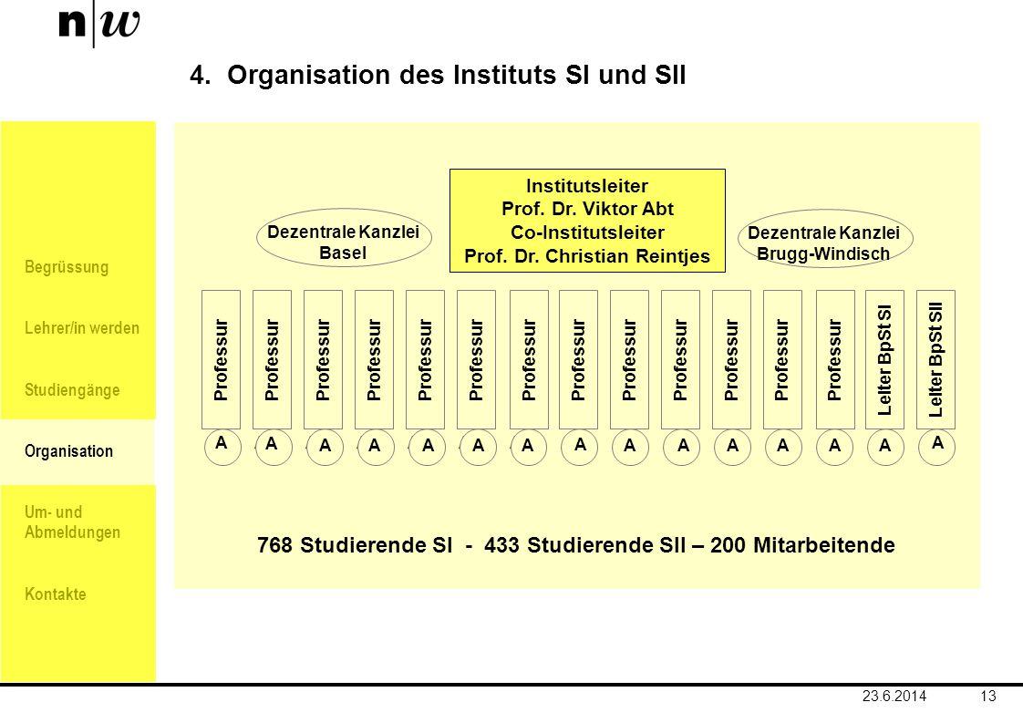 Begrüssung Lehrer/in werden Studiengänge Organisation Um- und Abmeldungen Kontakte 4. Organisation des Instituts SI und SII 13 768 Studierende SI - 43