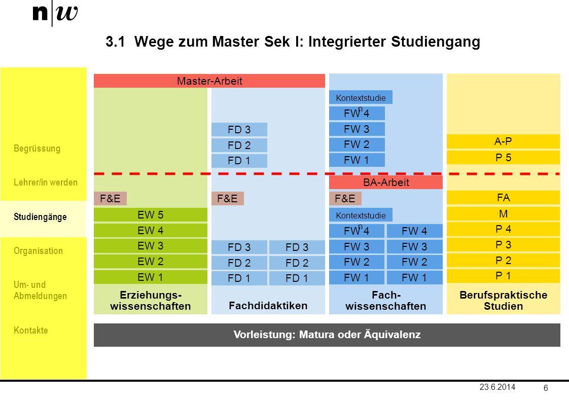 Begrüssung Lehrer/in werden Studiengänge Organisation Um- und Abmeldungen Kontakte Berufspraktische Studien Fach- wissenschaften Erziehungs- wissenschaften Fachdidaktiken 7 Vorleistung: Matura oder Äquivalenz EW 5 EW 4 EW 3 EW 2 EW 1 Master-Arbeit FD 2 FD 1 FD 2 FD 1 3.2 Wege zum Master Sek I: Konsekutiver Studiengang P 1 / RS P 2 / RS P 3 / RS P 4 / RS P 5 / RS A-P M FA BA-Fachstudium Uni / FH (2 Fächer) 23.6.2014
