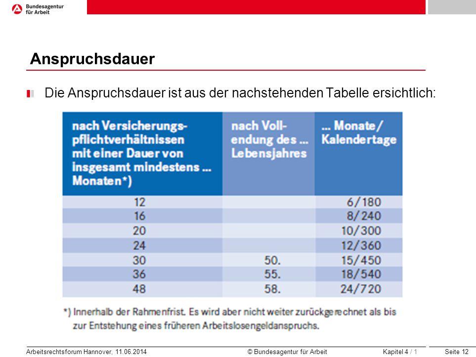 Seite 12 Arbeitsrechtsforum Hannover, 11.06.2014 © Bundesagentur für Arbeit Anspruchsdauer Die Anspruchsdauer ist aus der nachstehenden Tabelle ersich