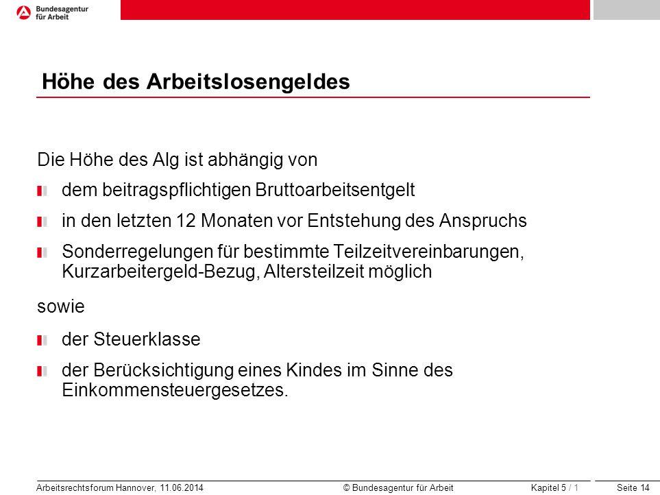 Seite 14 Arbeitsrechtsforum Hannover, 11.06.2014 © Bundesagentur für Arbeit Höhe des Arbeitslosengeldes Die Höhe des Alg ist abhängig von dem beitrags