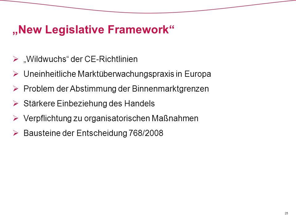 """""""New Legislative Framework""""  """"Wildwuchs"""" der CE-Richtlinien  Uneinheitliche Marktüberwachungspraxis in Europa  Problem der Abstimmung der Binnenmar"""