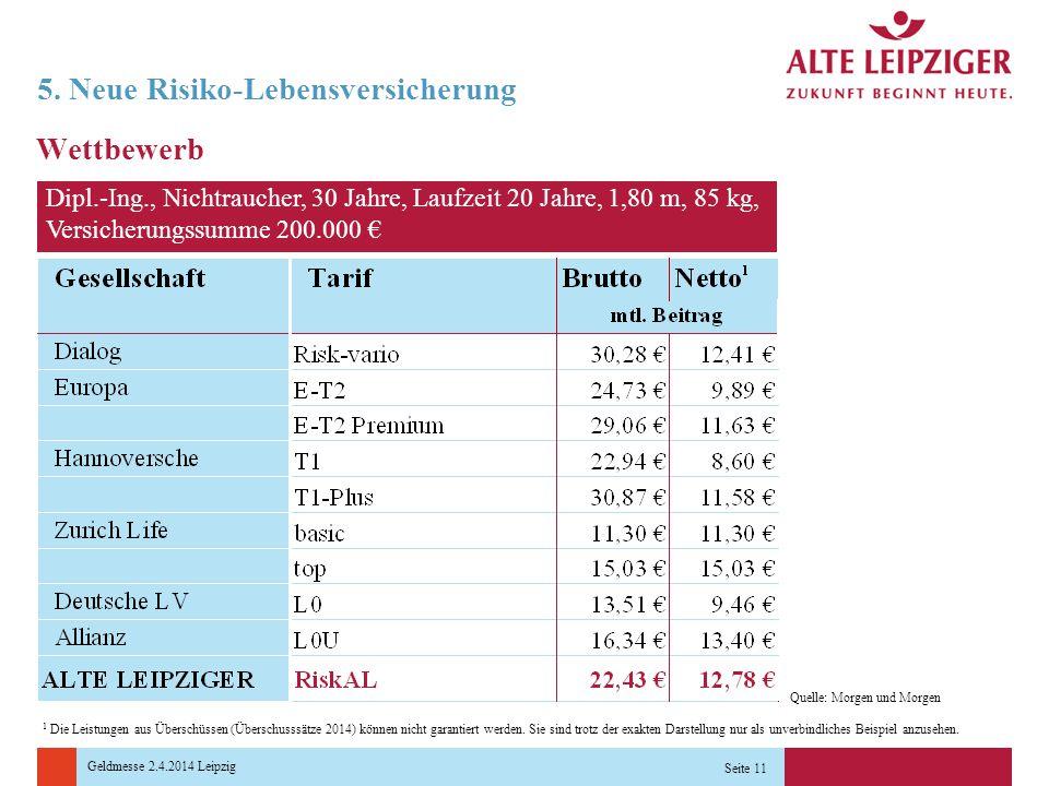 Geldmesse 2.4.2014 Leipzig Seite 11 5.