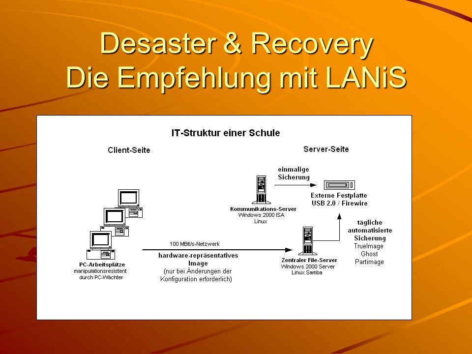 Desaster & Recovery Die Empfehlung mit LANiS