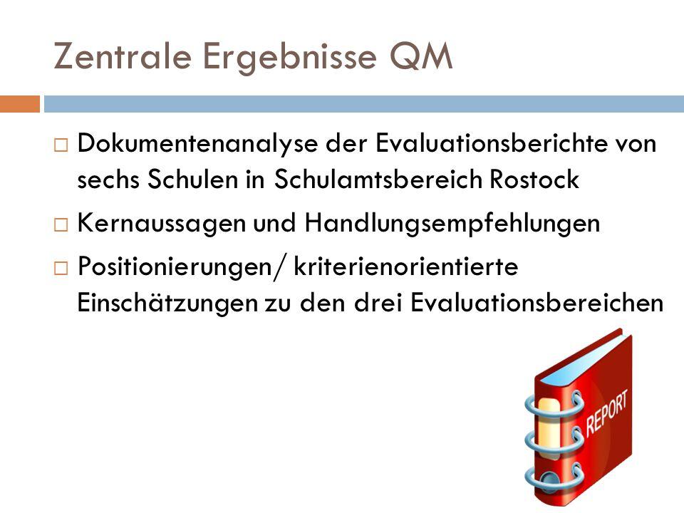 Zentrale Ergebnisse QM  Dokumentenanalyse der Evaluationsberichte von sechs Schulen in Schulamtsbereich Rostock  Kernaussagen und Handlungsempfehlungen  Positionierungen/ kriterienorientierte Einschätzungen zu den drei Evaluationsbereichen