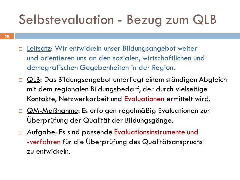 Selbstevaluation - Bezug zum QLB  Leitsatz: Wir entwickeln unser Bildungsangebot weiter und orientieren uns an den sozialen, wirtschaftlichen und dem