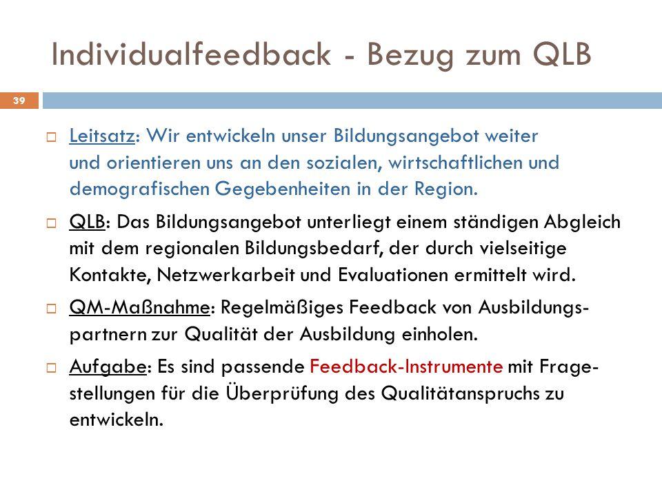 Individualfeedback - Bezug zum QLB  Leitsatz: Wir entwickeln unser Bildungsangebot weiter und orientieren uns an den sozialen, wirtschaftlichen und d
